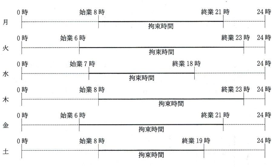 運行管理者試験過去問題 - 平成2...